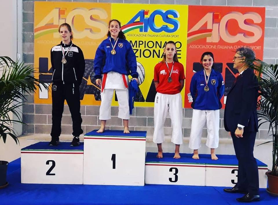 Karate: Bisceglie e le sue Campionesse Italiane di Karate